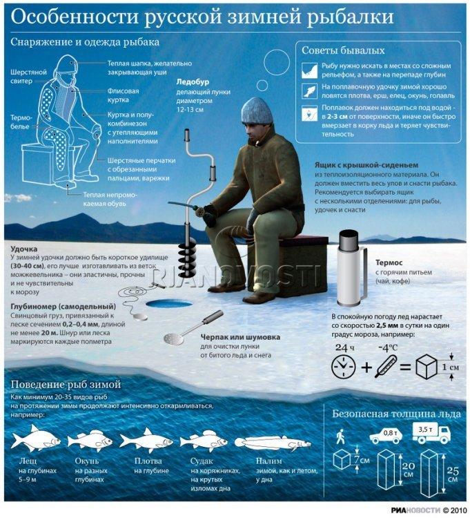 Правила и особенности зимней рыбалки
